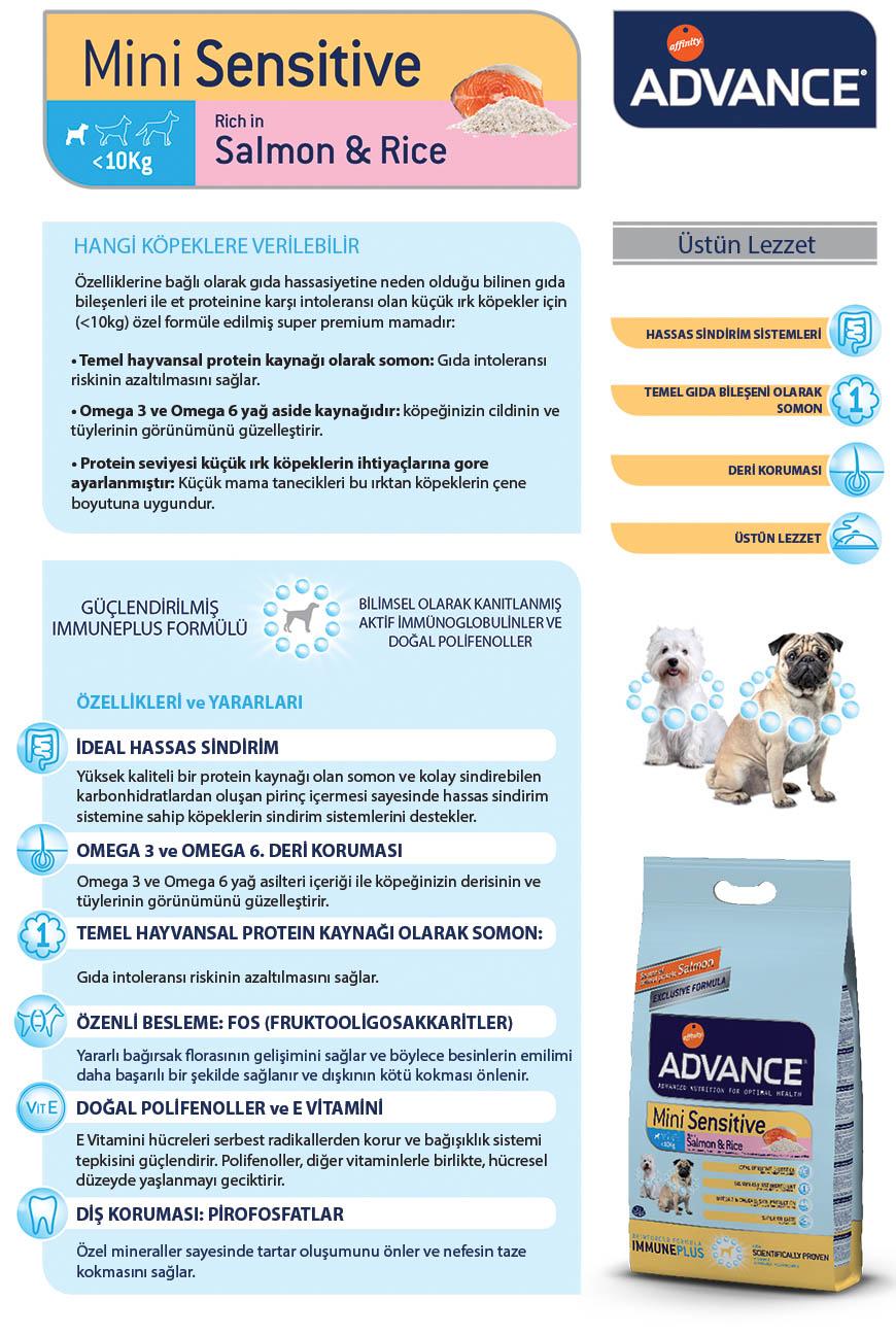 prapazar.com pazaryeri ePttAvm entegrasyonu